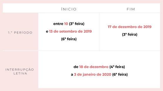 Calendario Dezembro 2019 Janeiro 2020.Calendario Escolar 2019 As Datas Para Planear As Ferias